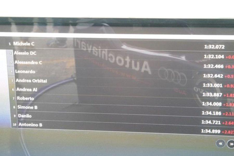 Torneo Piloti Simulatore Formula 1 con il Concessionario Autochiavari